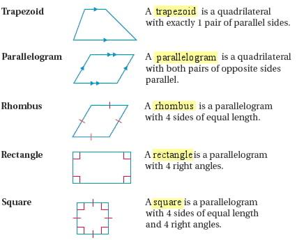 Image result for quadrilateral