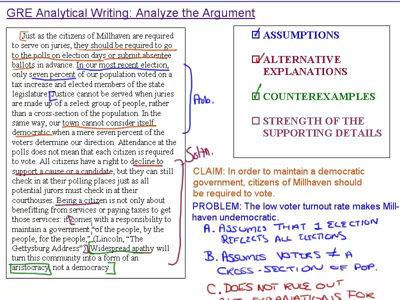 gre essay question essay Most of us believe that gre essay writing is just like any other essay but the fact is that it is completely different than other essays, as humans rather than computer checks them.